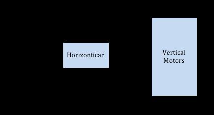 Figure 3.Yonavjak